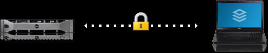 SSL - prikaz delovanja